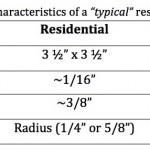 Commercial Hinges vs Residential Hinges