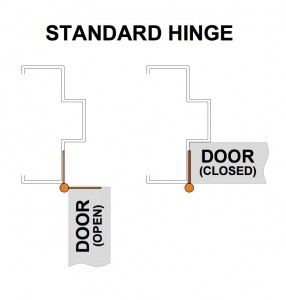 standard hinge detail-Model