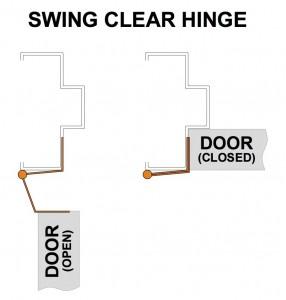 swing clear hinge detail-Model